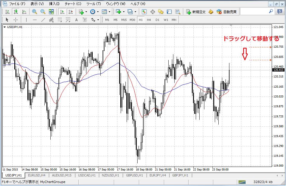 MT4アラームの設定価格をチャート上でドラッグして変更する