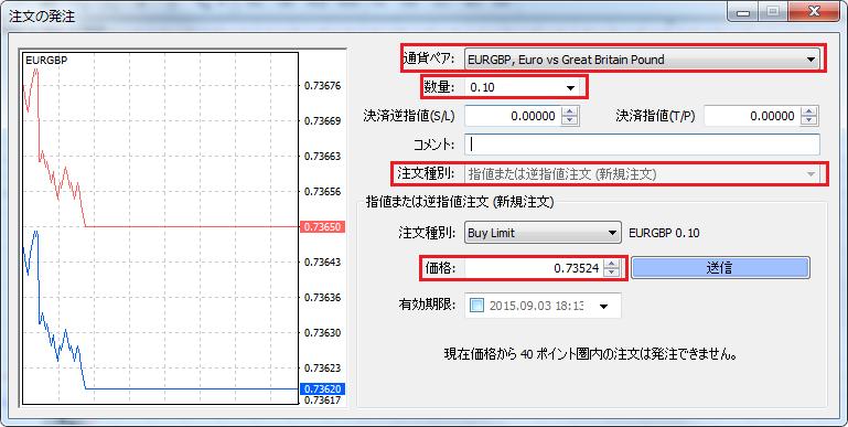 MT4指値注文右クリックメニュー価格自動セット結果