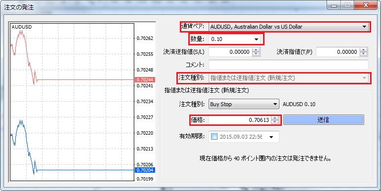 MT4逆指値注文右クリックメニュー価格自動セット結果