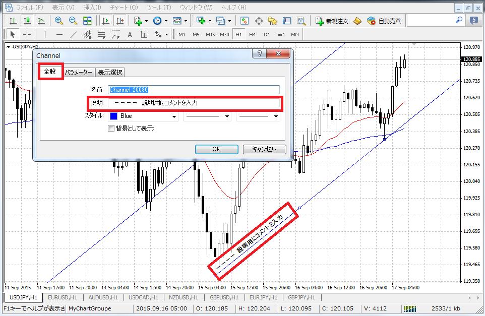 MT4チャネルラインの説明を入力しチャートに表示する