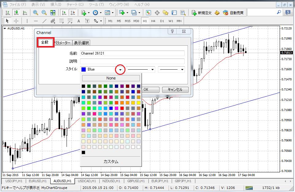 MT4チャネルラインの色を指定する