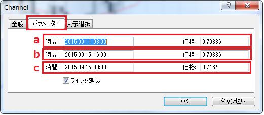 MT4チャネルラインの起点と通過点のペアラインの位置を正確に指定する