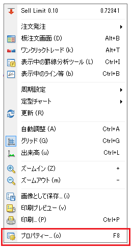 MT4チャートから右クリックメニューでプロパティーを開く方法