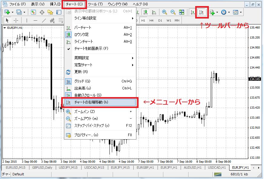 MT4チャート右端移動チャートから設定変更する操作方法