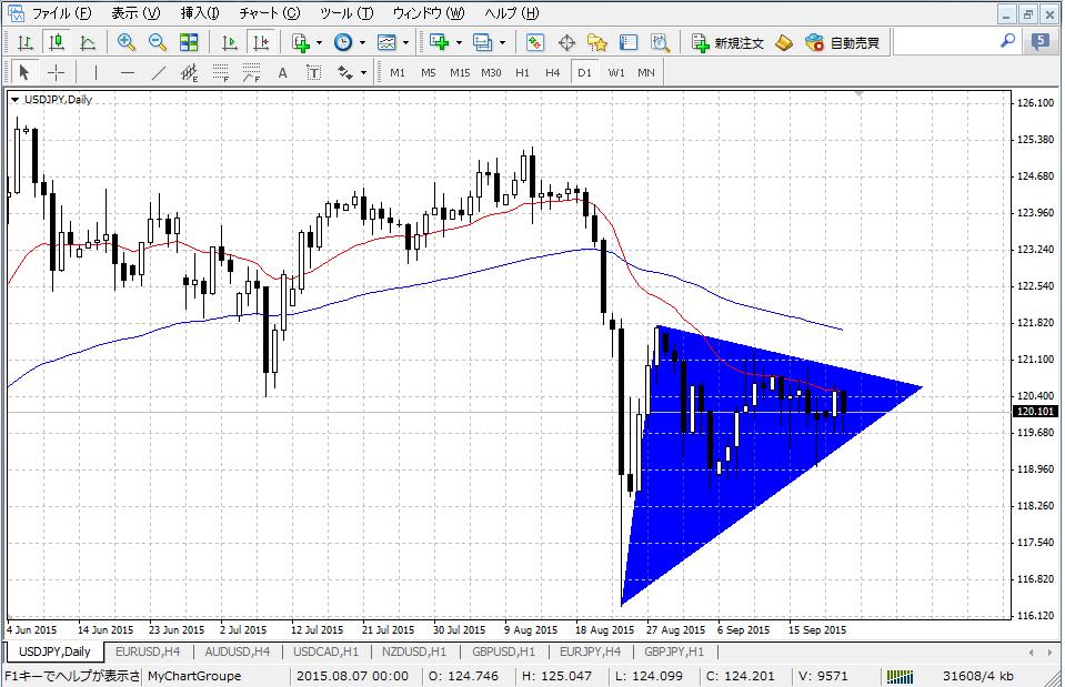 MT43つの頂点を順番にクリックして三角形を引いた状態