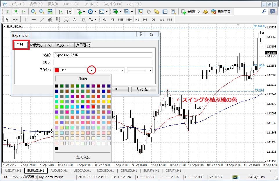 MT4フィボナッチエキスパンションのスイングを表す3点を結ぶ線の色を指定します