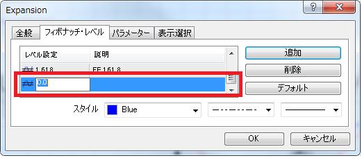 MT4「追加」ボタンのクリックしてフィボナッチエキスパンションレベルを追加する