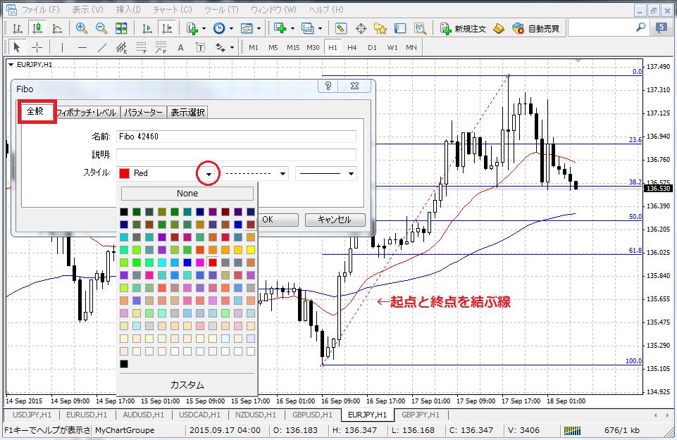 MT4フィボナッチリトレースメントの起点と終点の2点間を結ぶ線の色を指定