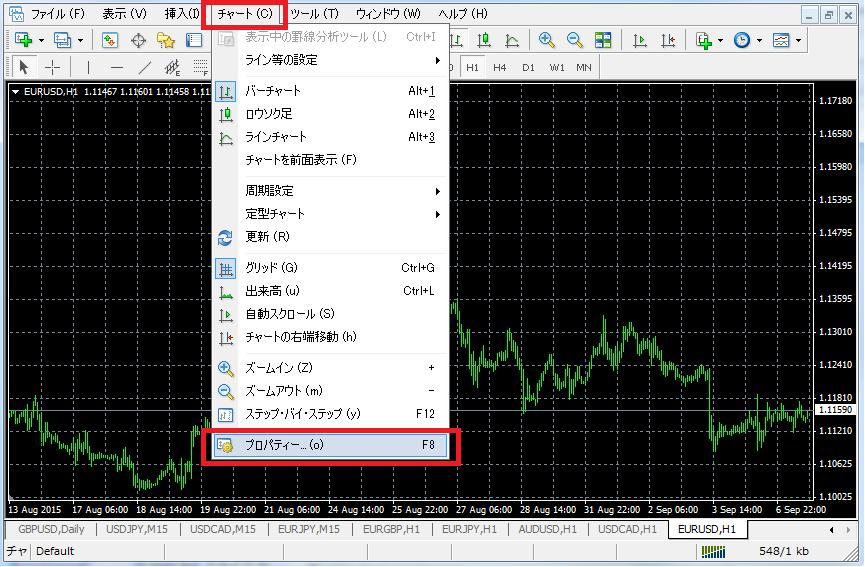 MT4メニューバーからチャートのプロパティを開く手順