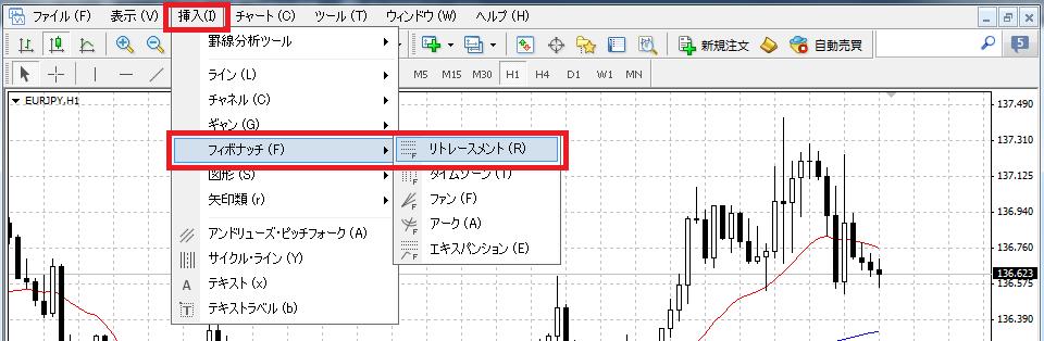MT4メニューバーから挿入→フィボナッチ→リトレースメントでフィボナッチリトレースメントを挿入する