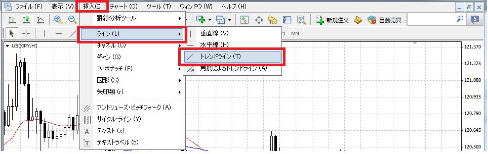 MT4メニューバーから挿入→ライン→トレンドラインでトレンドラインを挿入する