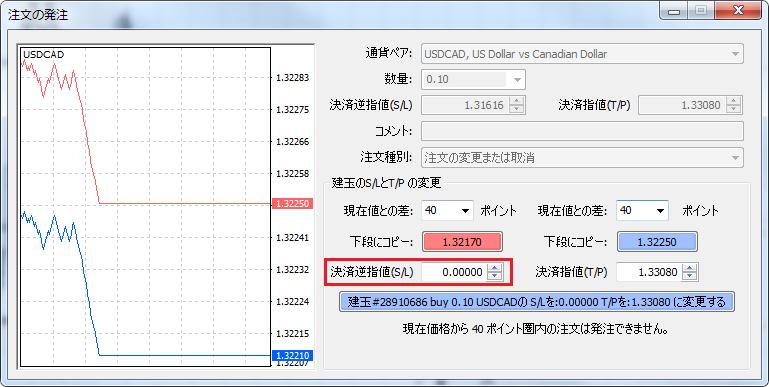 MT4建玉のストップロスをチャート上からキャンセルし注文の発注ウィンドウにセットされる