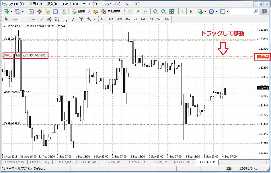 MT4建玉の利確価格をチャート上から操作して変更する