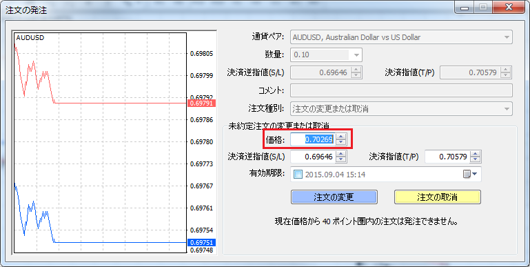 MT4逆指値注文をチャート上でドラッグして移動し表示された注文の発注引導
