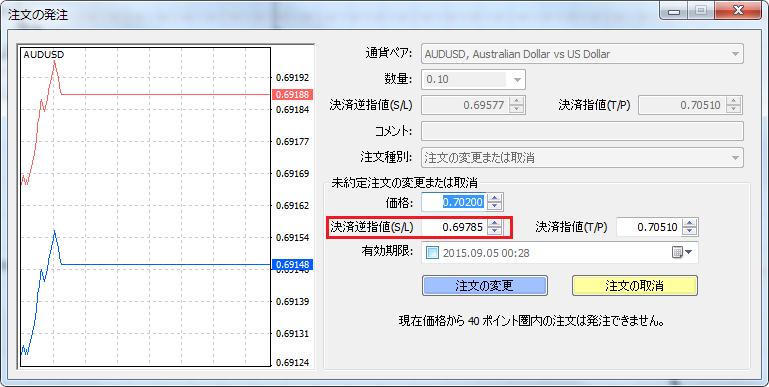 MT4未約定注文のストップロスを変更する注文の発注ウインドウ