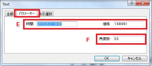 MT4テキスト表示の表示位置を指定する