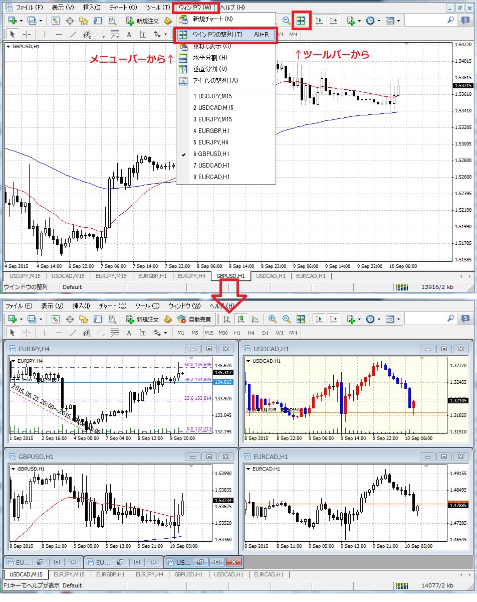 MT4複数の通貨ペアのチャートを並べて表示