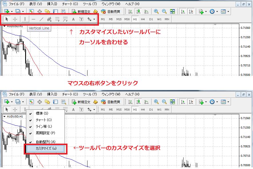 MT4ツールバーのカスタマイズウィンドウ表示方法