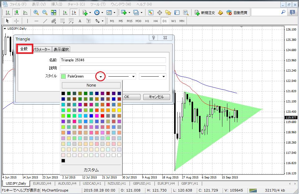 MT4三角形の色を指定する